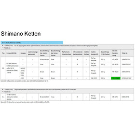 Shimano CN-HG40 Kette 7/8-fach grau
